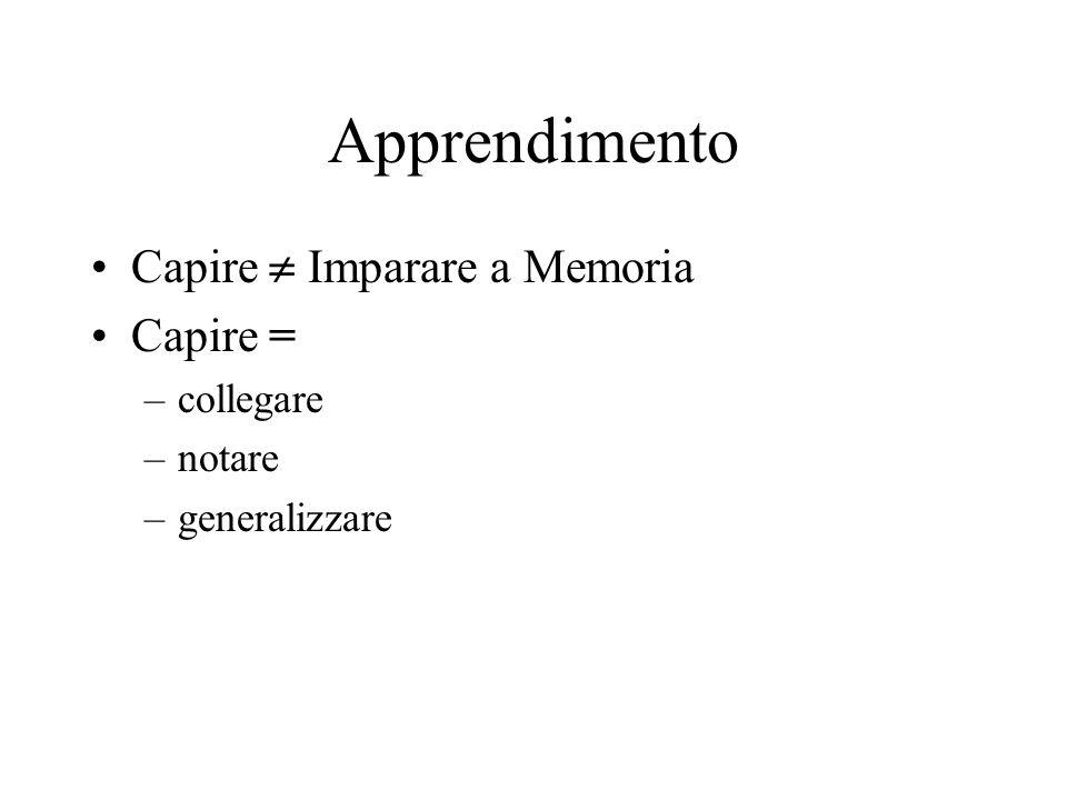 Apprendimento Capire  Imparare a Memoria Capire = collegare notare