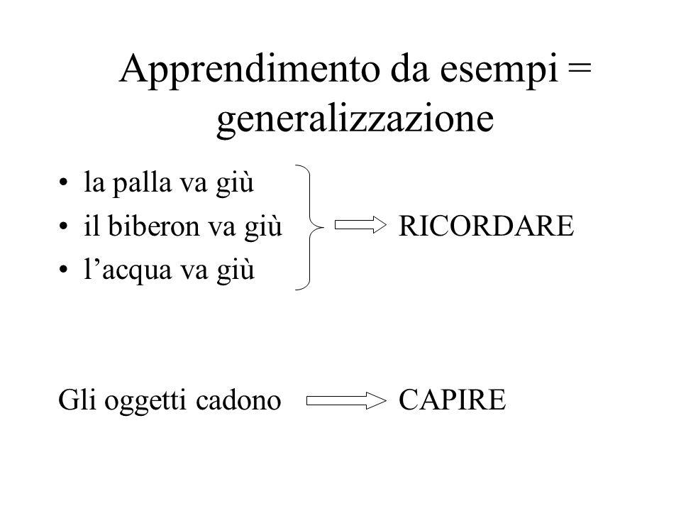 Apprendimento da esempi = generalizzazione