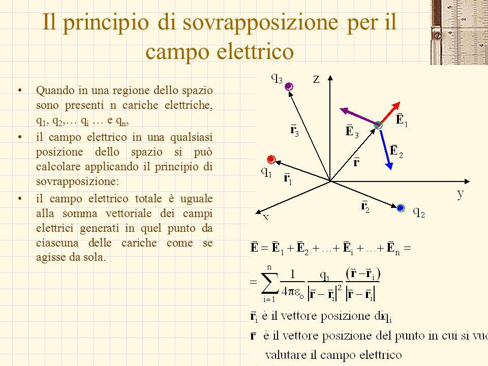 Il principio di sovrapposizione per il campo elettrico