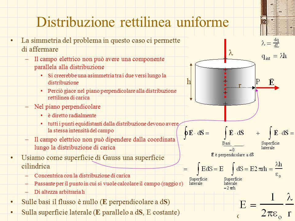 Distribuzione rettilinea uniforme