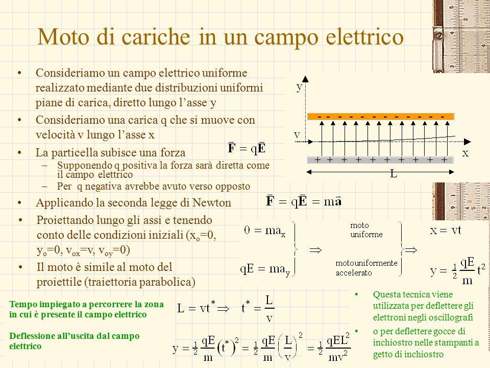 Moto di cariche in un campo elettrico