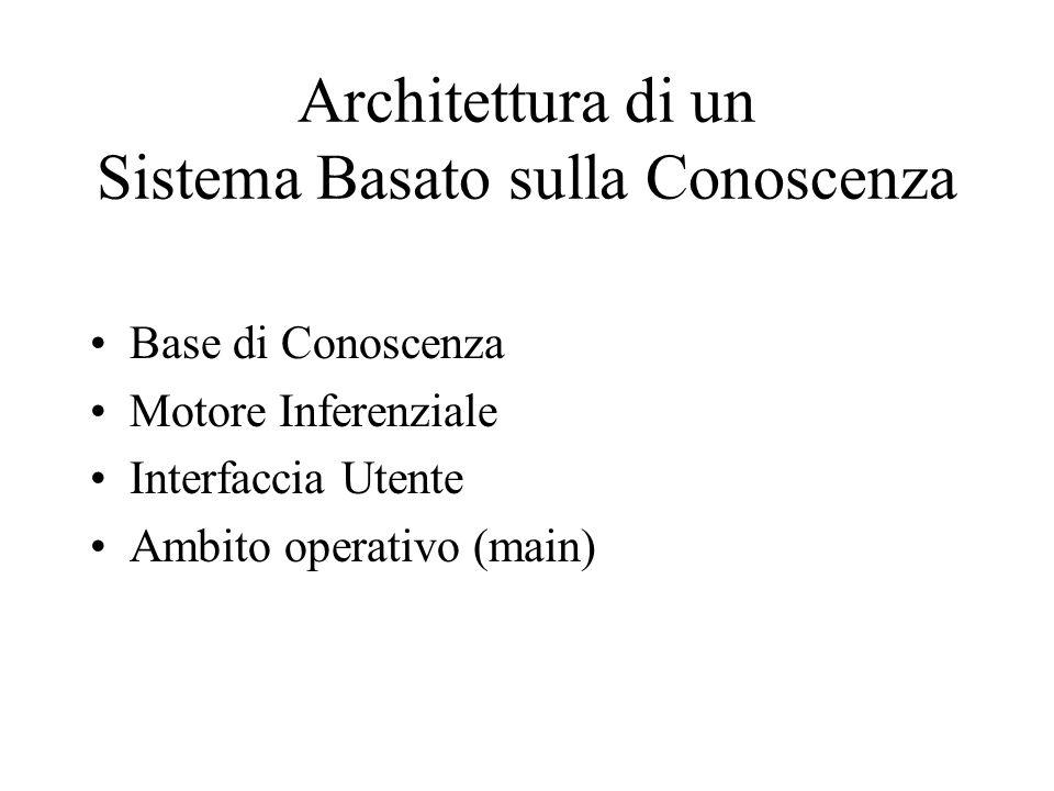 Architettura di un Sistema Basato sulla Conoscenza