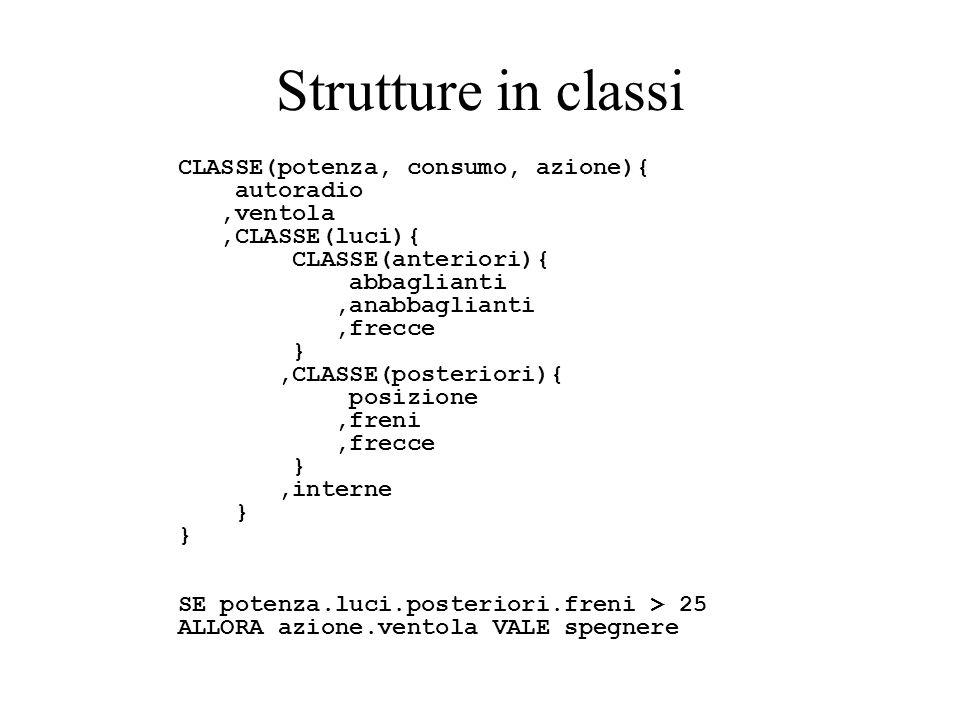 Strutture in classi CLASSE(potenza, consumo, azione){ autoradio