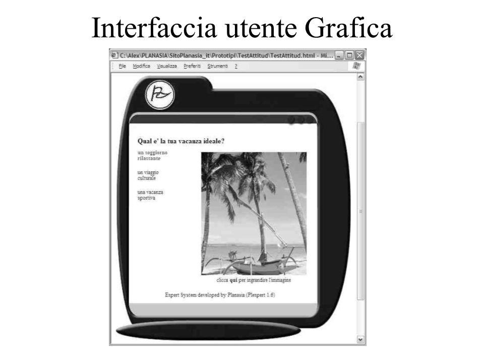 Interfaccia utente Grafica