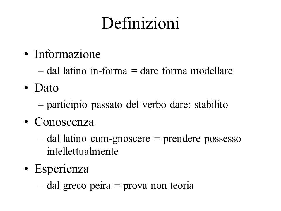 Definizioni Informazione Dato Conoscenza Esperienza
