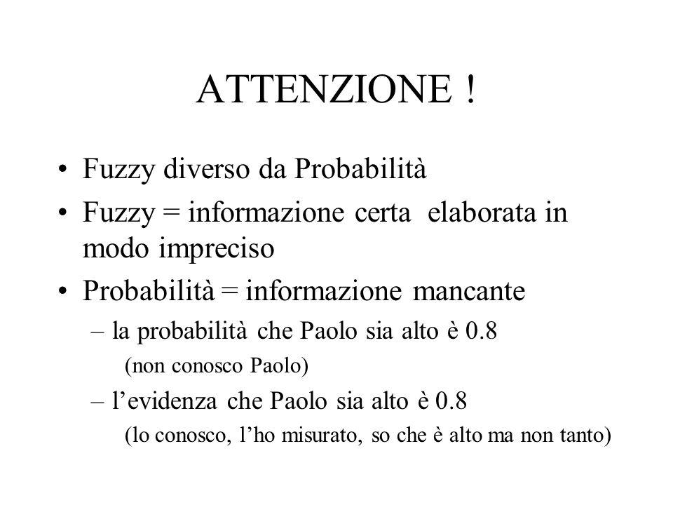 ATTENZIONE ! Fuzzy diverso da Probabilità