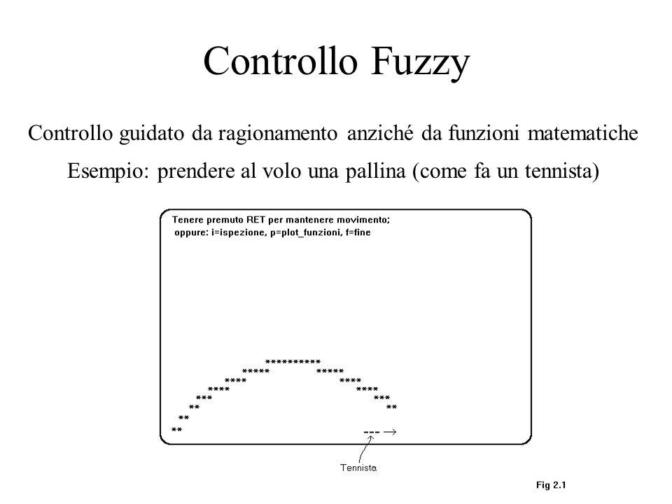 Controllo Fuzzy Controllo guidato da ragionamento anziché da funzioni matematiche.