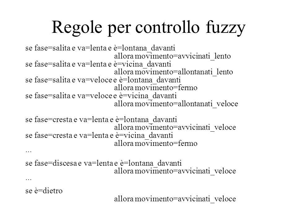 Regole per controllo fuzzy