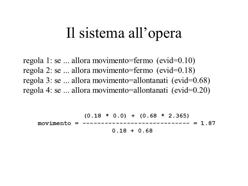 Il sistema all'opera regola 1: se ... allora movimento=fermo (evid=0.10) regola 2: se ... allora movimento=fermo (evid=0.18)