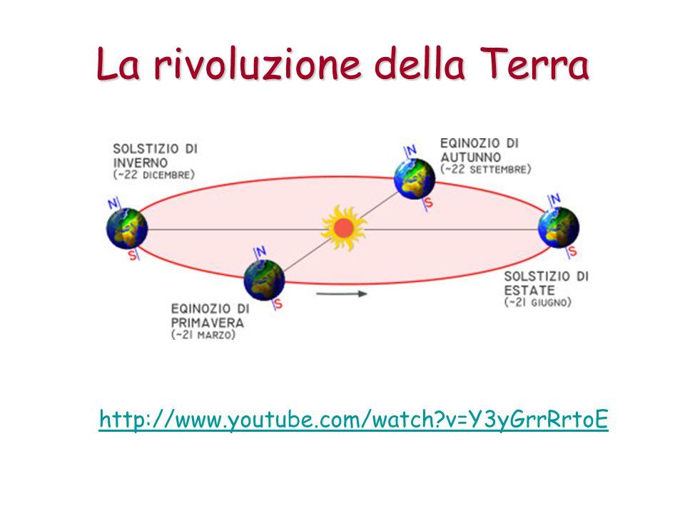 La rivoluzione della Terra