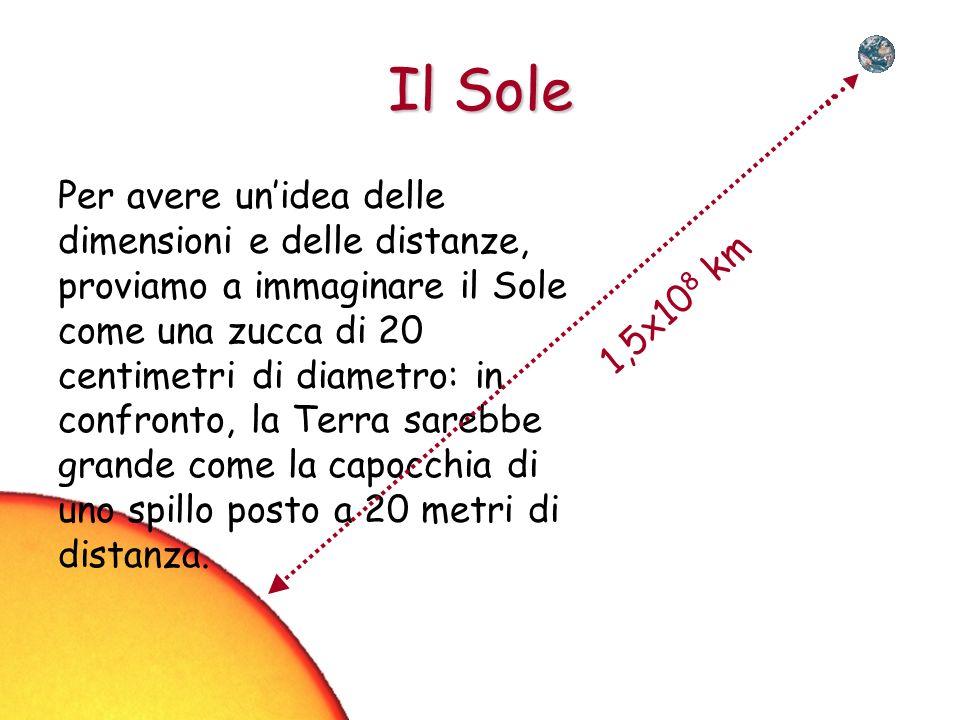 Il Sole 1,5x108 km.