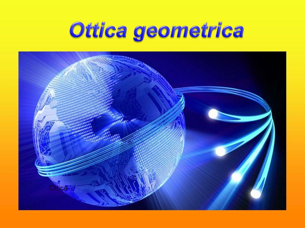 Ottica geometrica Ottica