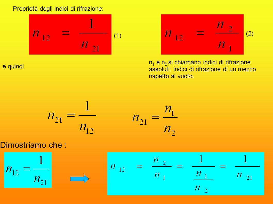 Dimostriamo che : Proprietà degli indici di rifrazione: (2) (1)