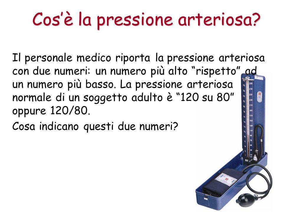 Cos'è la pressione arteriosa