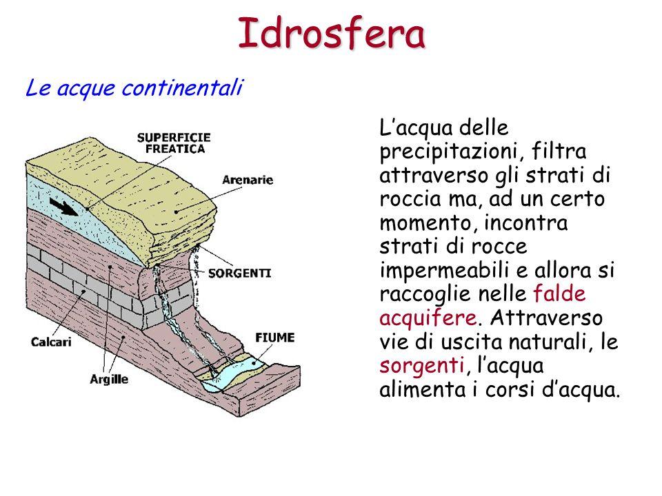 Idrosfera Le acque continentali