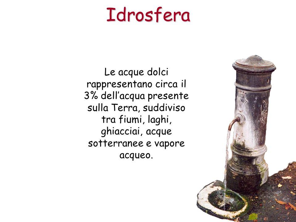 Idrosfera