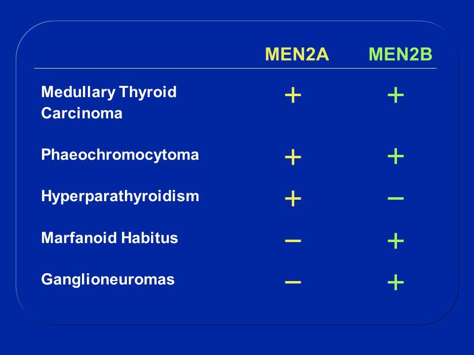 MEN2A MEN2B Medullary Thyroid Carcinoma Phaeochromocytoma