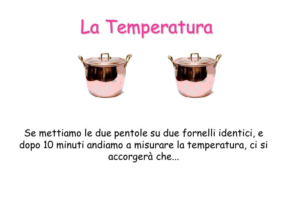 La Temperatura La Temperatura