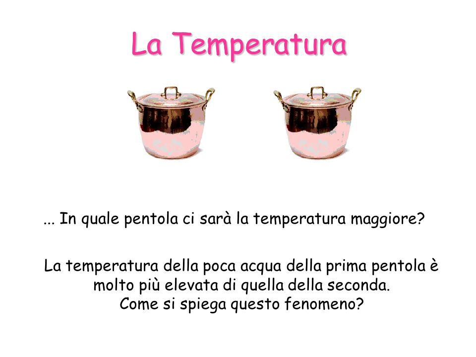 ... In quale pentola ci sarà la temperatura maggiore