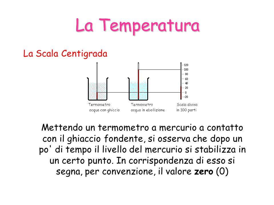 La Temperatura La Temperatura La Scala Centigrada