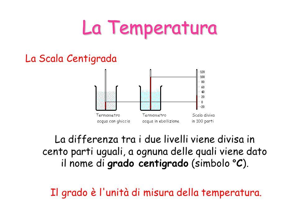Il grado è l unità di misura della temperatura.