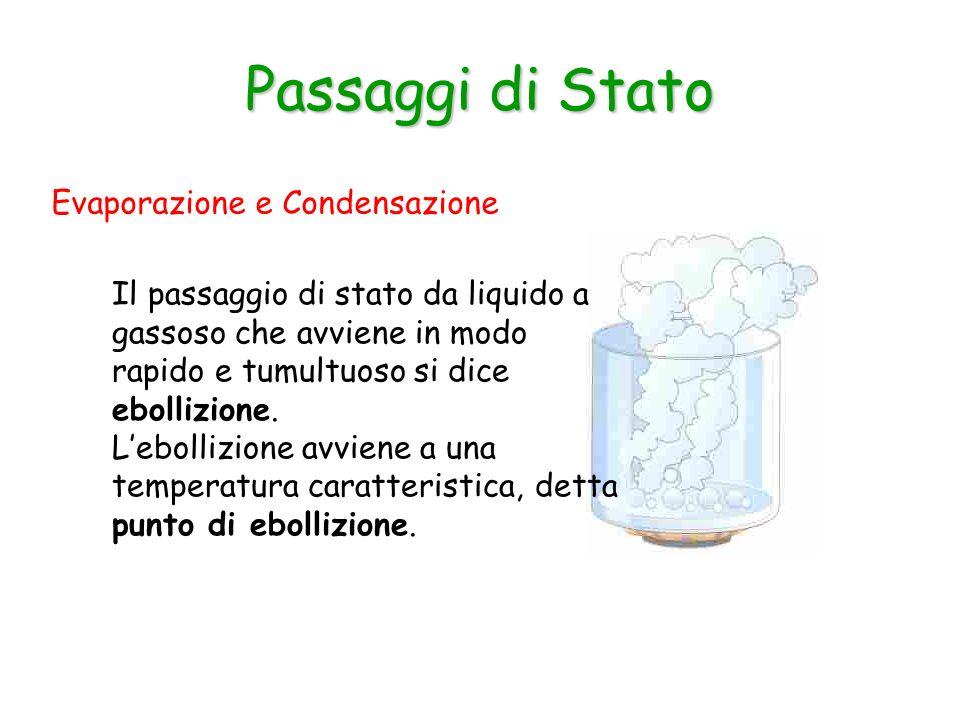 Passaggi di Stato Evaporazione e Condensazione