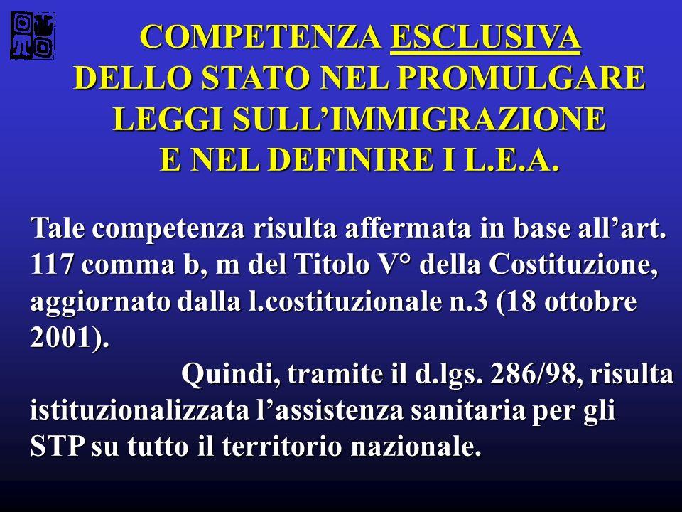 DELLO STATO NEL PROMULGARE LEGGI SULL'IMMIGRAZIONE
