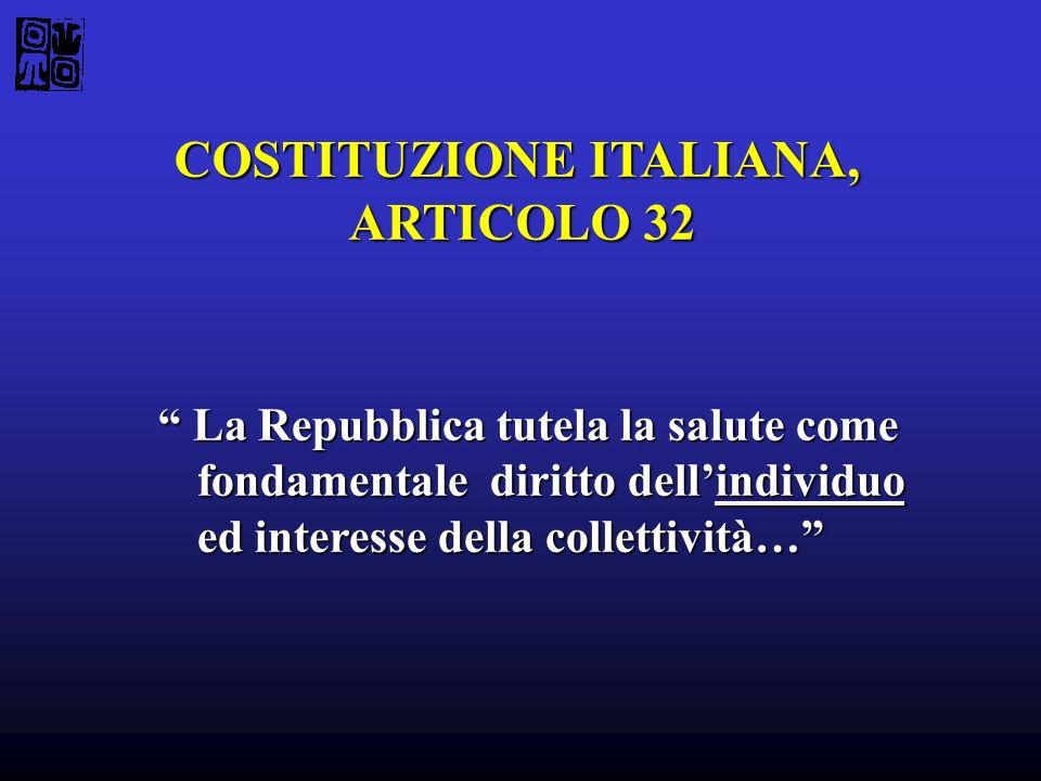 COSTITUZIONE ITALIANA,