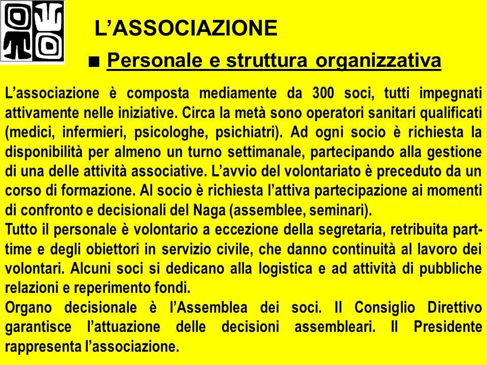 L'ASSOCIAZIONE ∎ Personale e struttura organizzativa