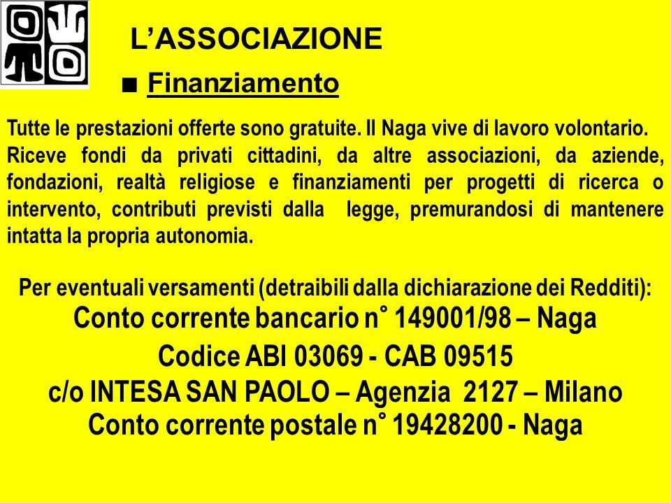 c/o INTESA SAN PAOLO – Agenzia 2127 – Milano
