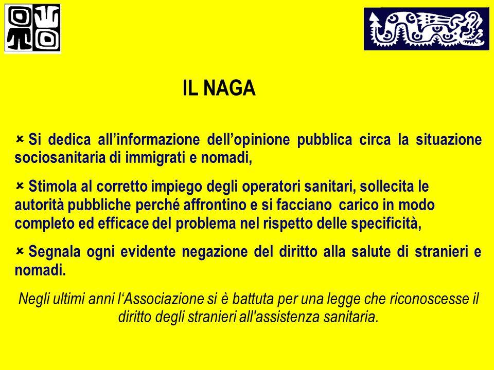 IL NAGA Si dedica all'informazione dell'opinione pubblica circa la situazione sociosanitaria di immigrati e nomadi,