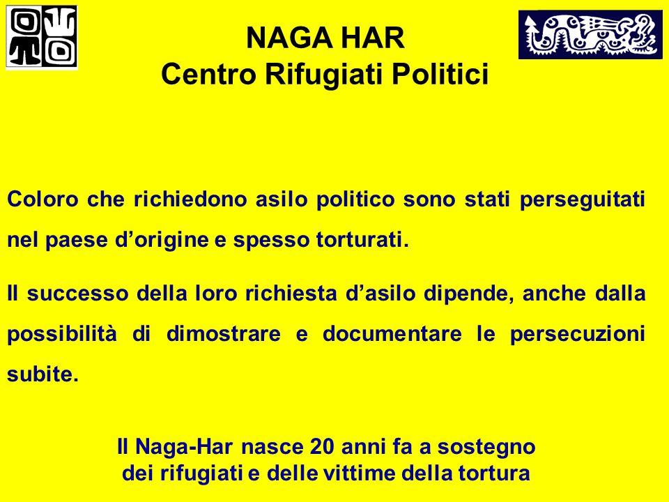 NAGA HAR Centro Rifugiati Politici