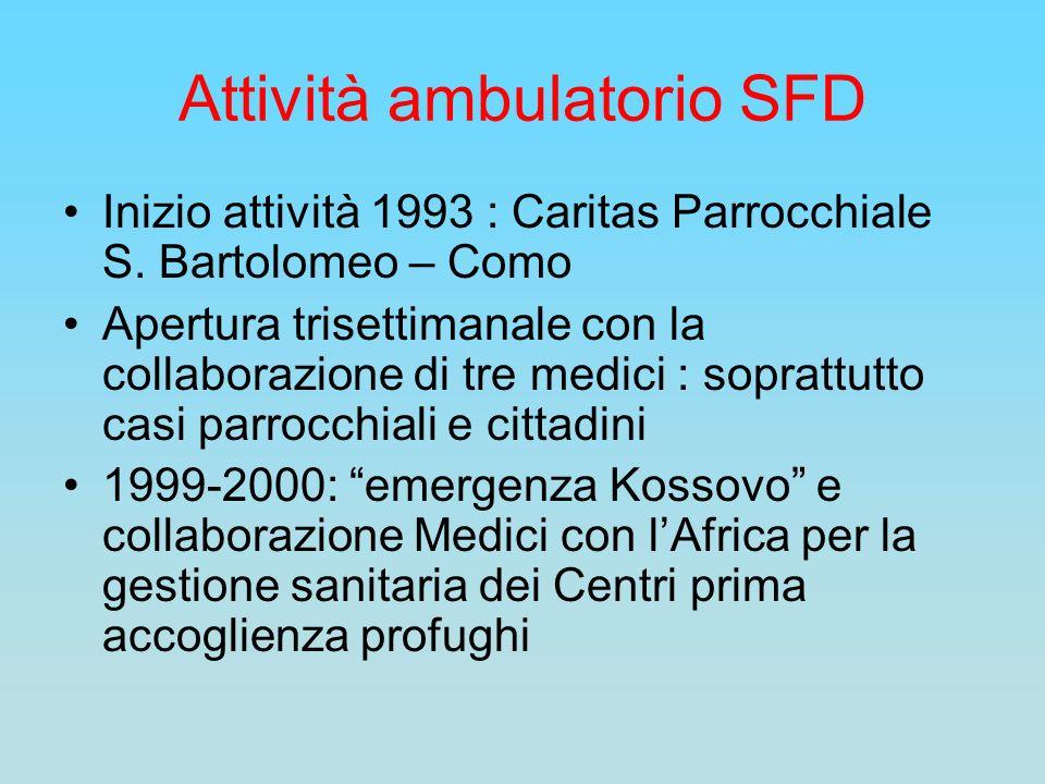 Attività ambulatorio SFD