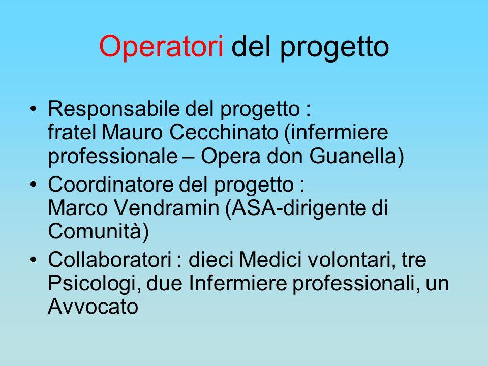 Operatori del progetto