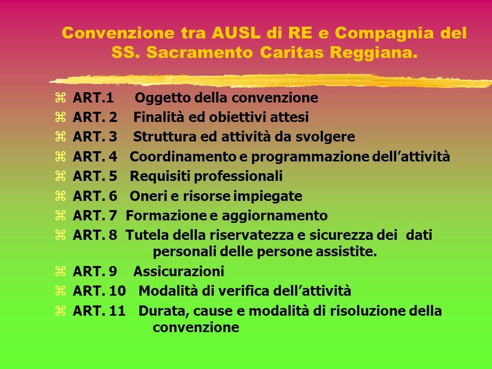 Convenzione tra AUSL di RE e Compagnia del SS