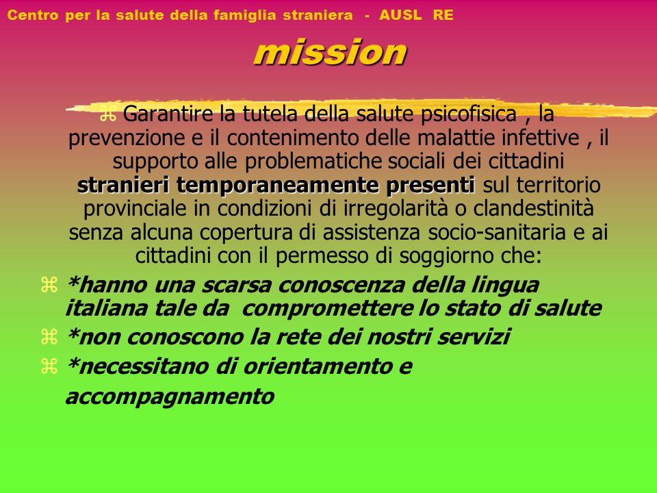 Centro per la salute della famiglia straniera - AUSL RE mission