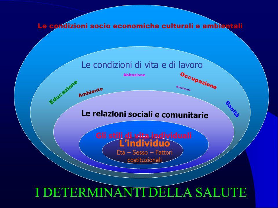 Le relazioni sociali e comunitarie Gli stili di vita individuali