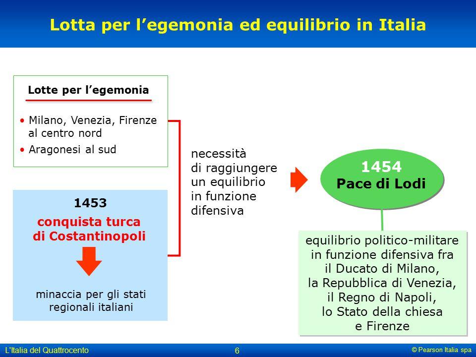 Lotta per l'egemonia ed equilibrio in Italia