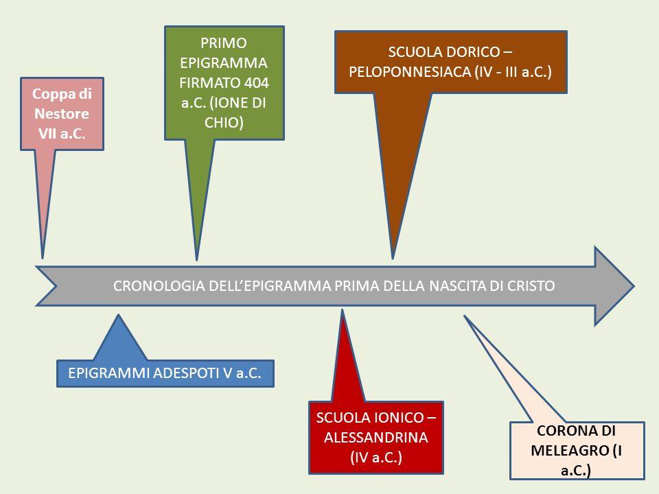 CORONA DI MELEAGRO (I a.C.)