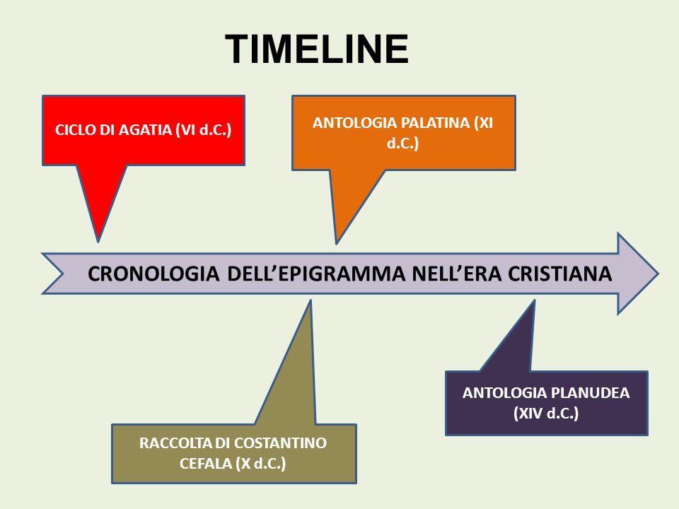 TIMELINE CRONOLOGIA DELL'EPIGRAMMA NELL'ERA CRISTIANA