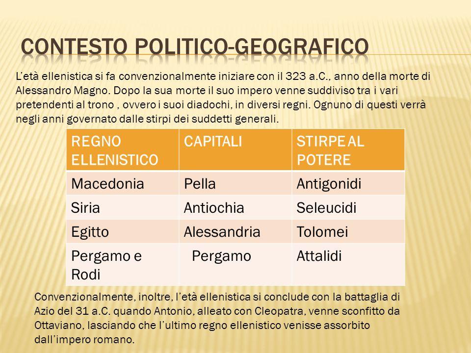 Contesto politico-geografico