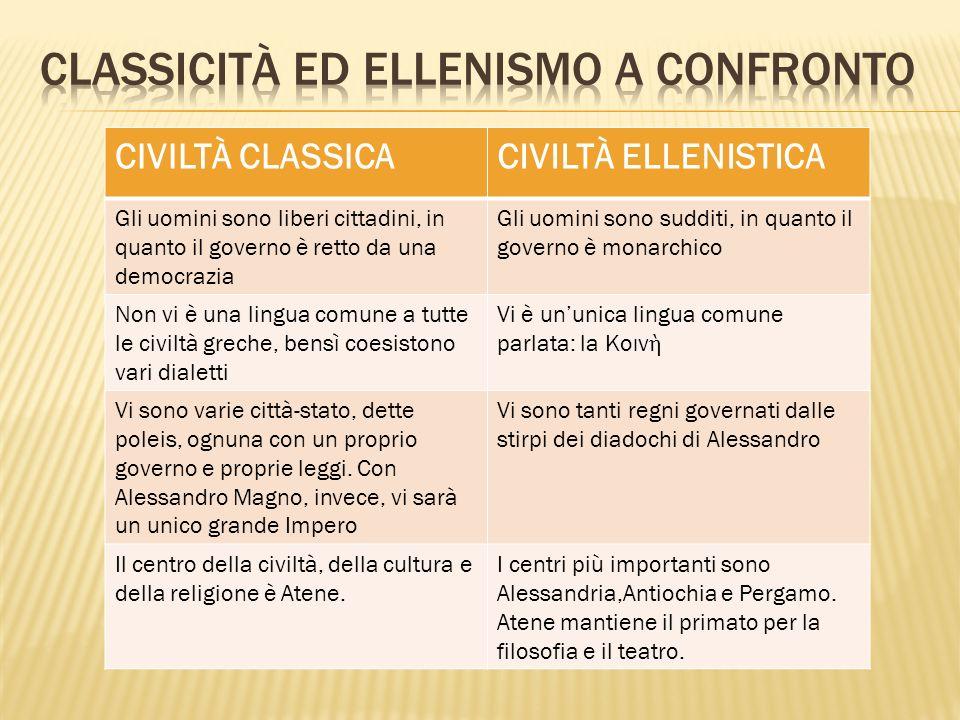 Classicità ED ELLENISMO a confronto