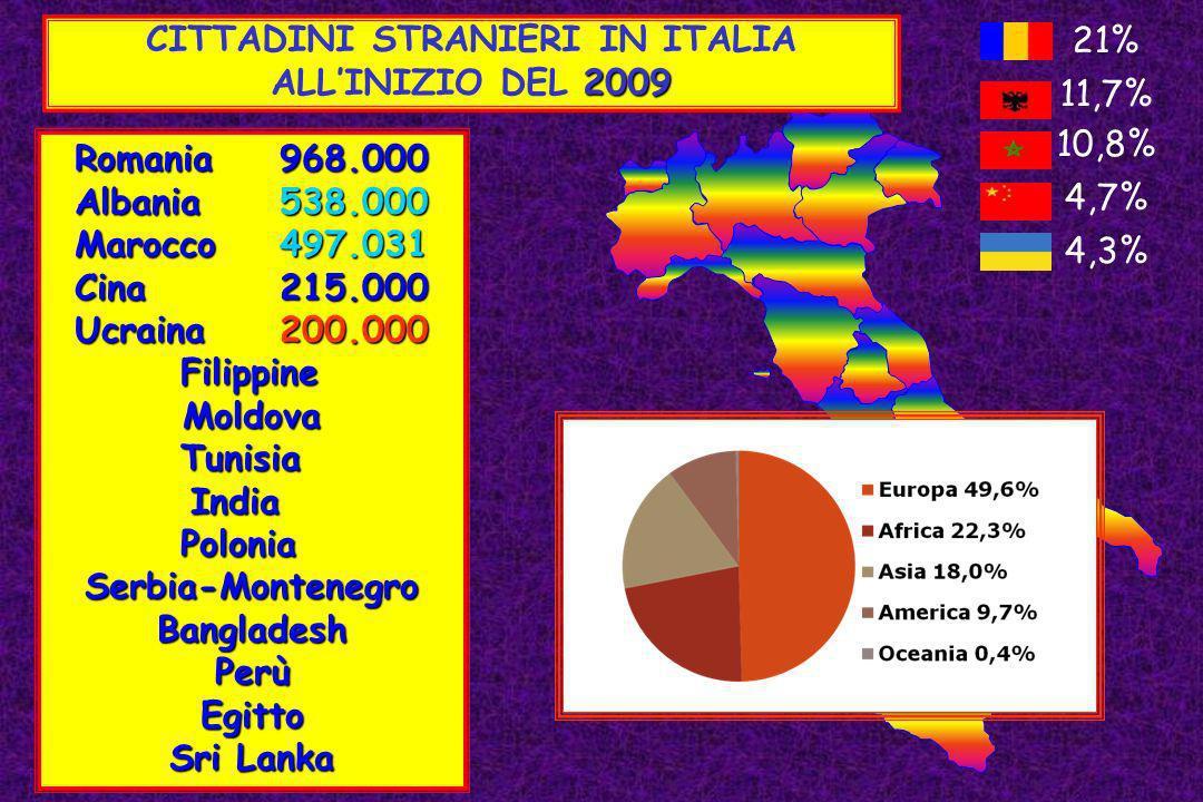 CITTADINI STRANIERI IN ITALIA