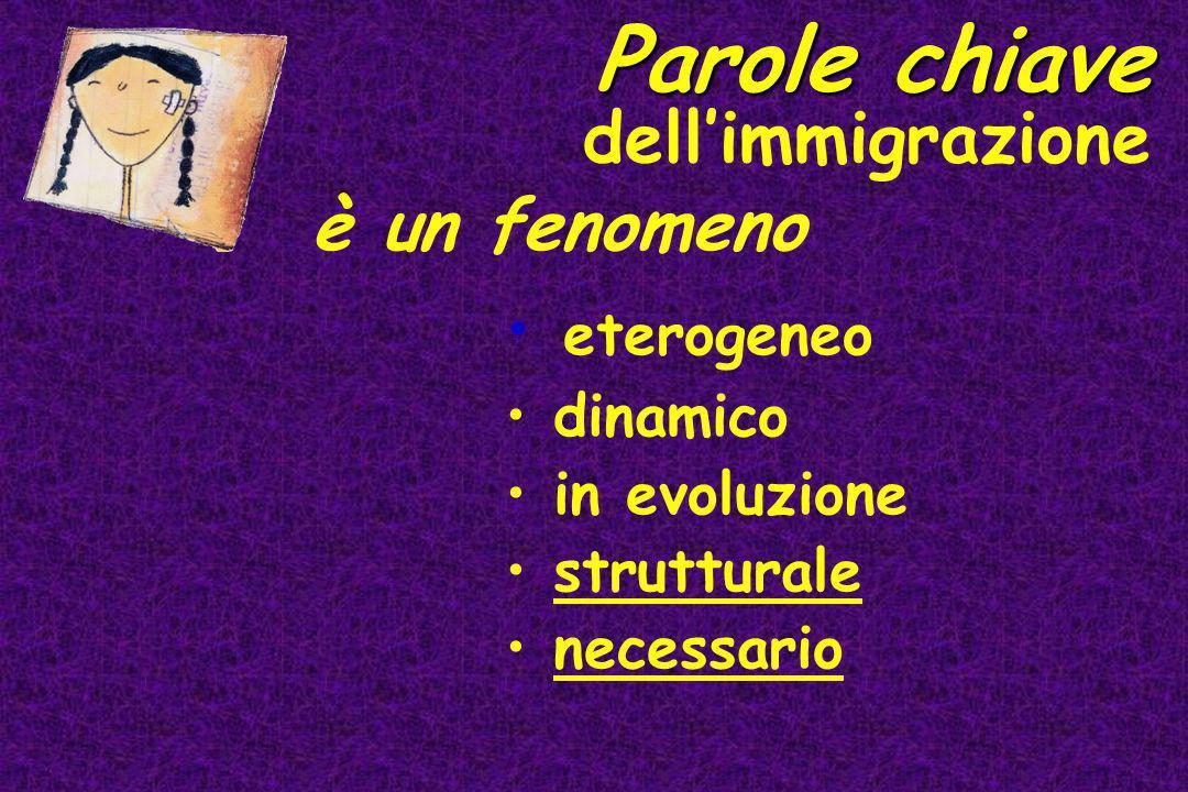 Parole chiave dell'immigrazione è un fenomeno eterogeneo dinamico