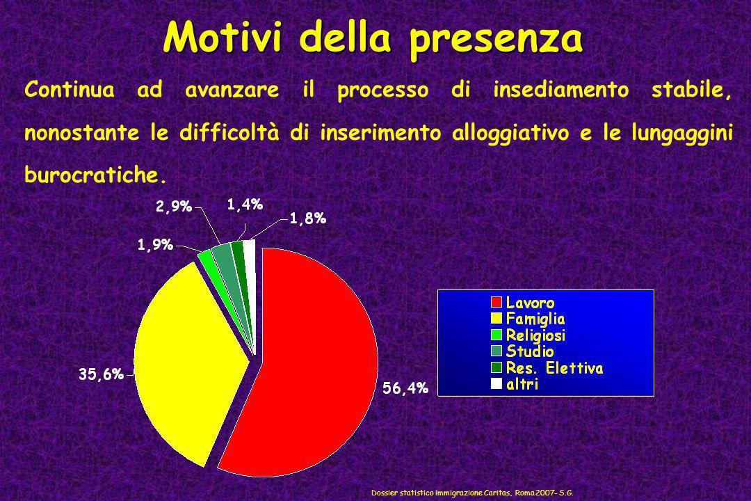 Dossier statistico immigrazione Caritas, Roma 2007- S.G.
