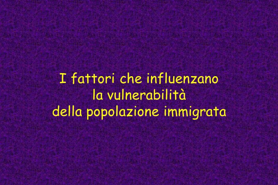 I fattori che influenzano la vulnerabilità della popolazione immigrata
