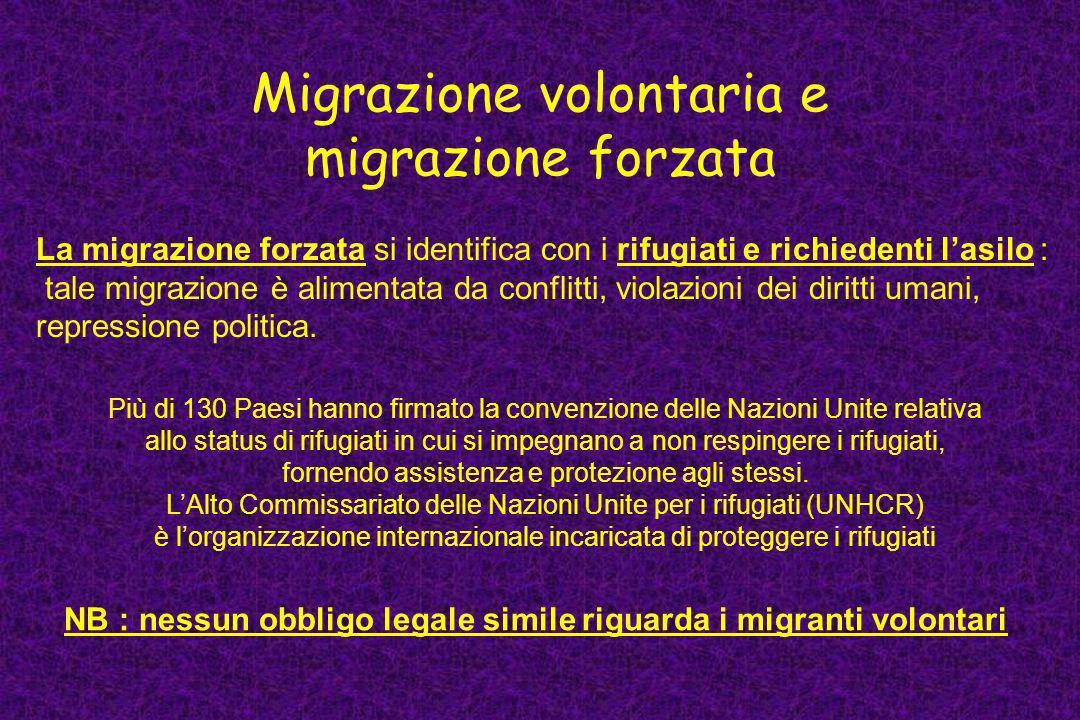 Migrazione volontaria e migrazione forzata