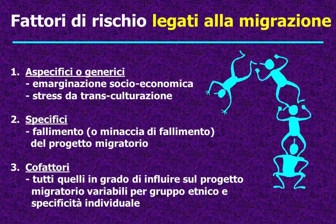 Fattori di rischio legati alla migrazione