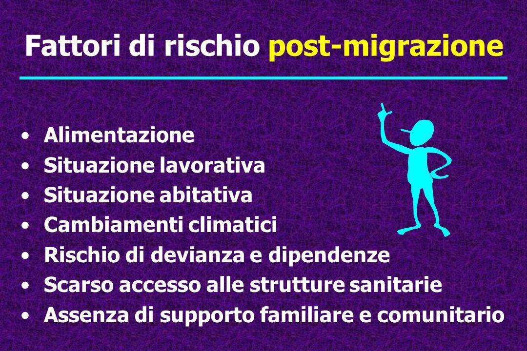 Fattori di rischio post-migrazione