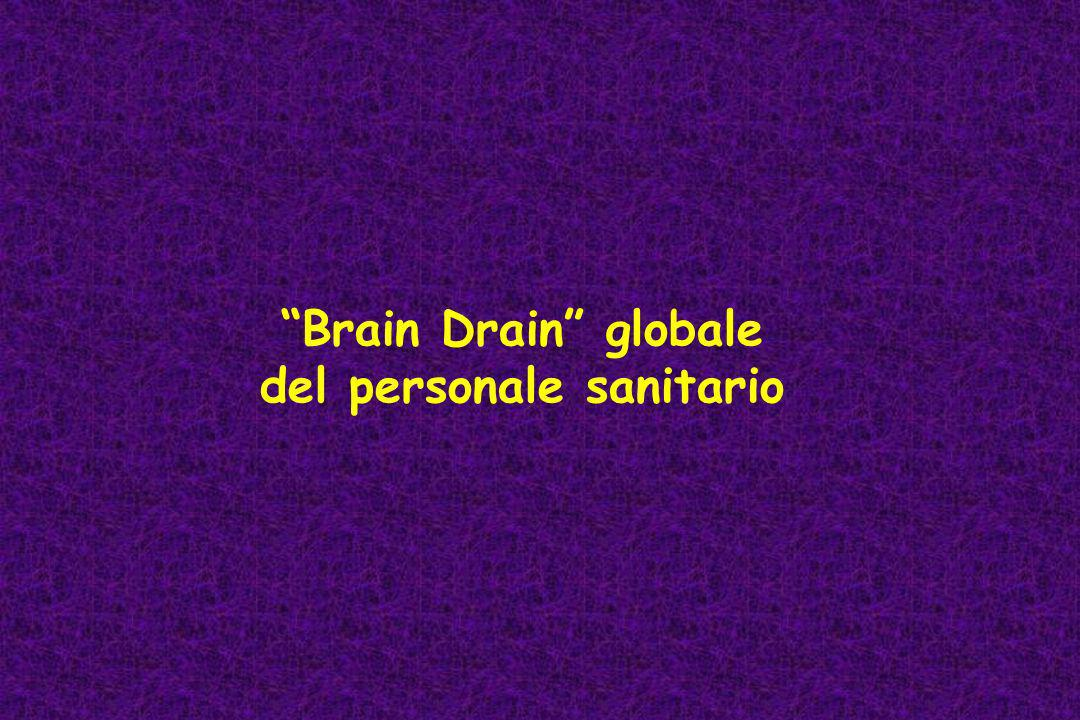 Brain Drain globale del personale sanitario